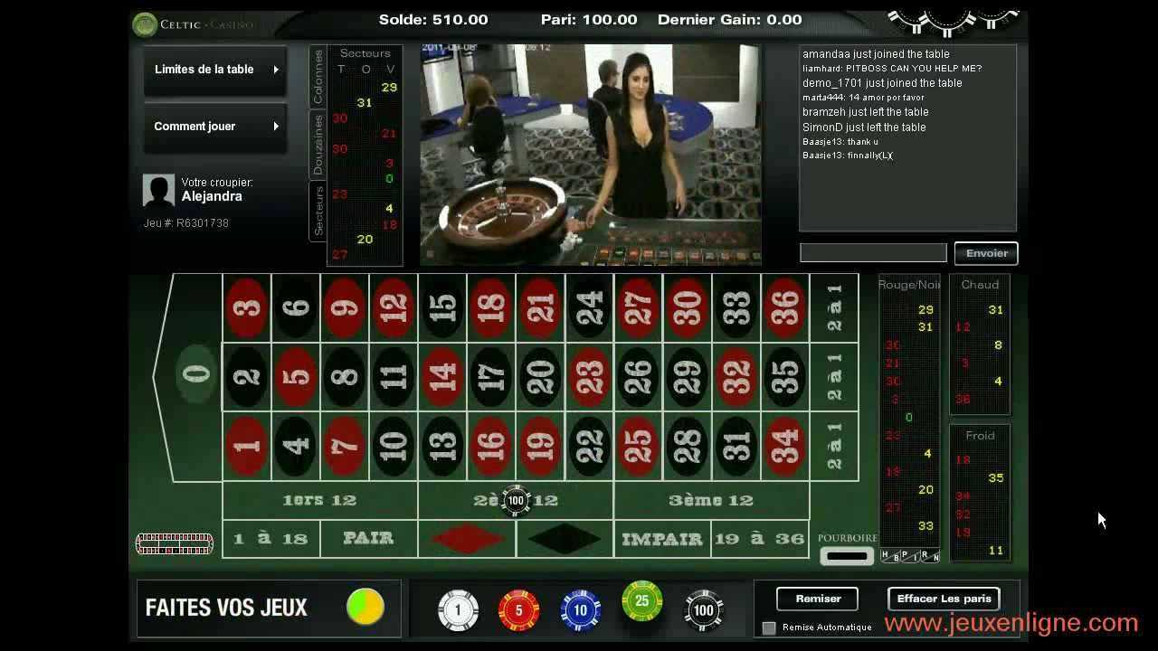 Avis casino Celtic