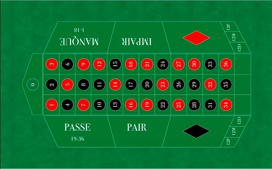 tapis roulette européenne